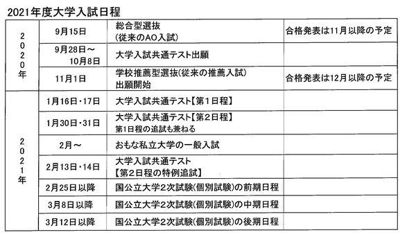 2021年度大学入試日程.jpg