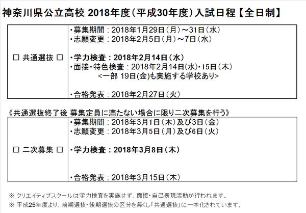 神奈川 県 公立 高校 入試 日程