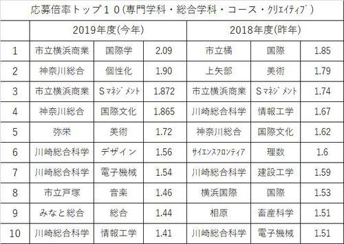 2019年度(専門).jpg