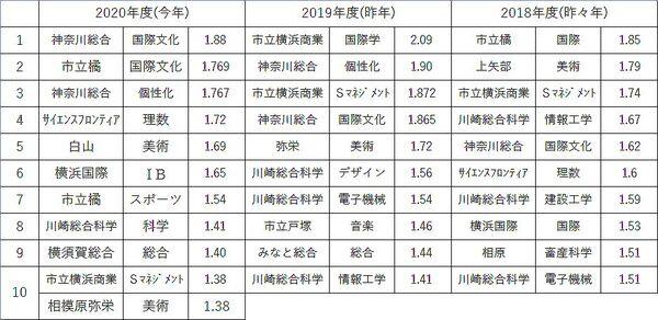 2020年度(専門科).jpg