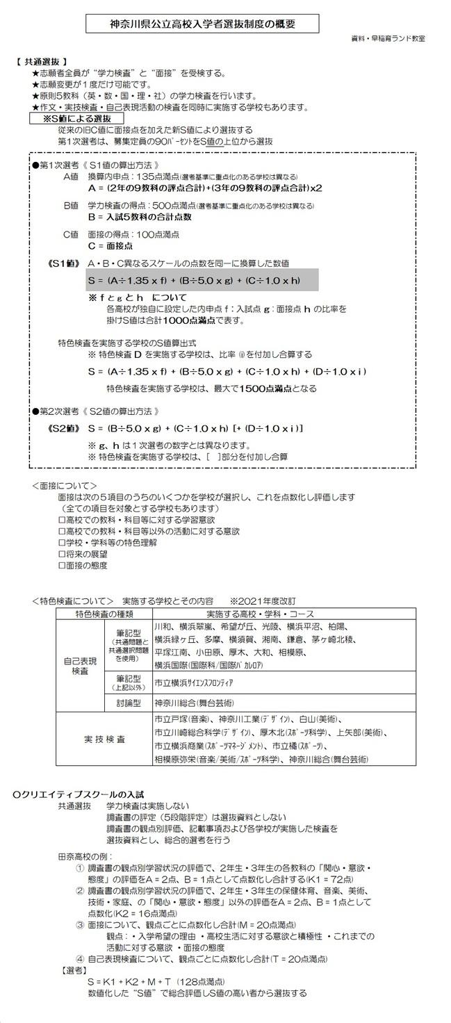 神奈川県公立高校選抜の概要②.jpg