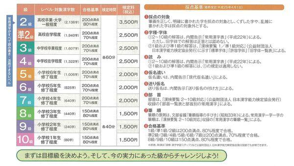 漢検≪目標・目安≫.jpg